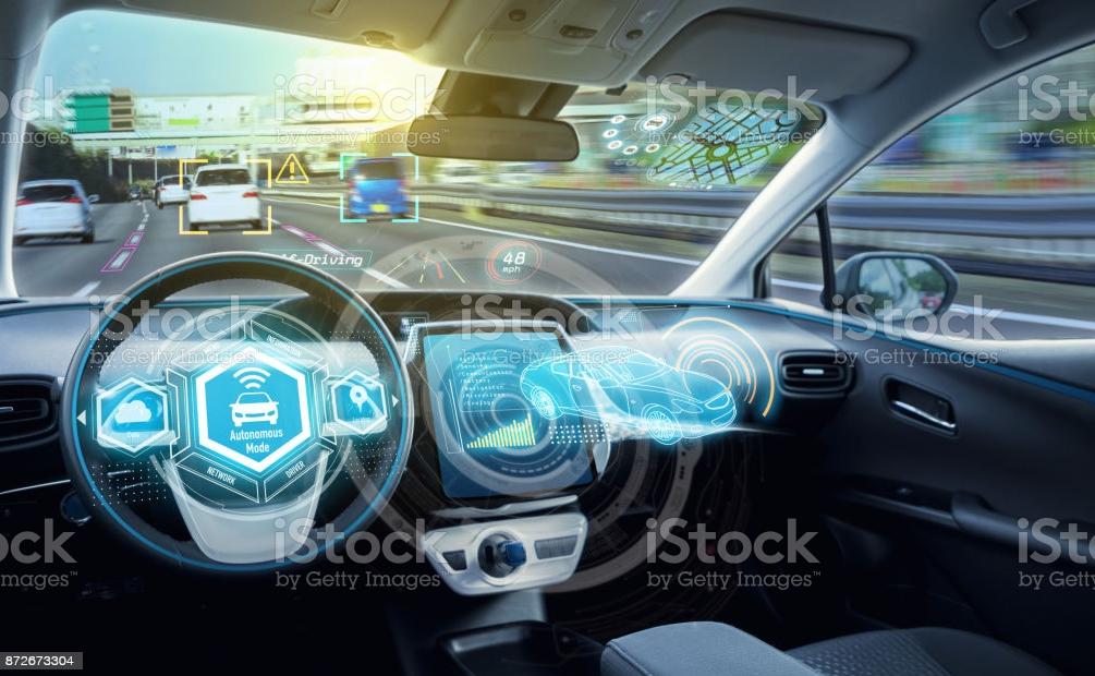 Autonomes Fahren und Technologie